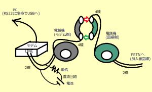 自作音響カプラ概念図