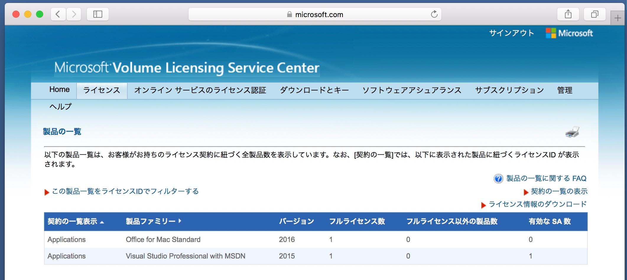 Msdn Licensing